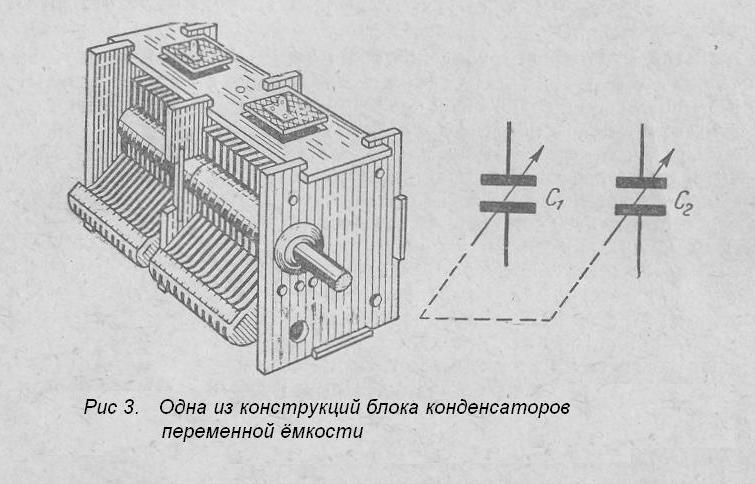 Блок конденсаторов переменной ёмкости